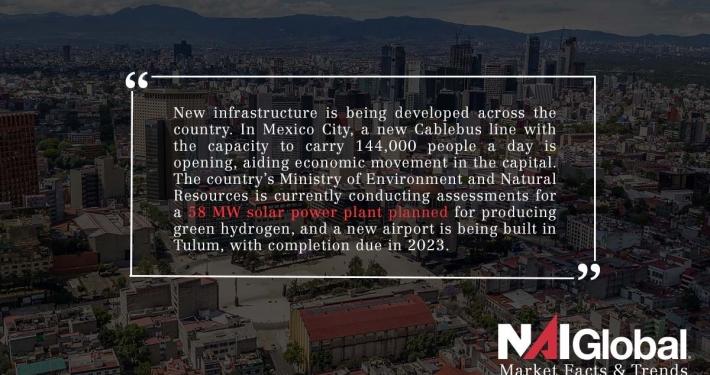 Mexico report 2021